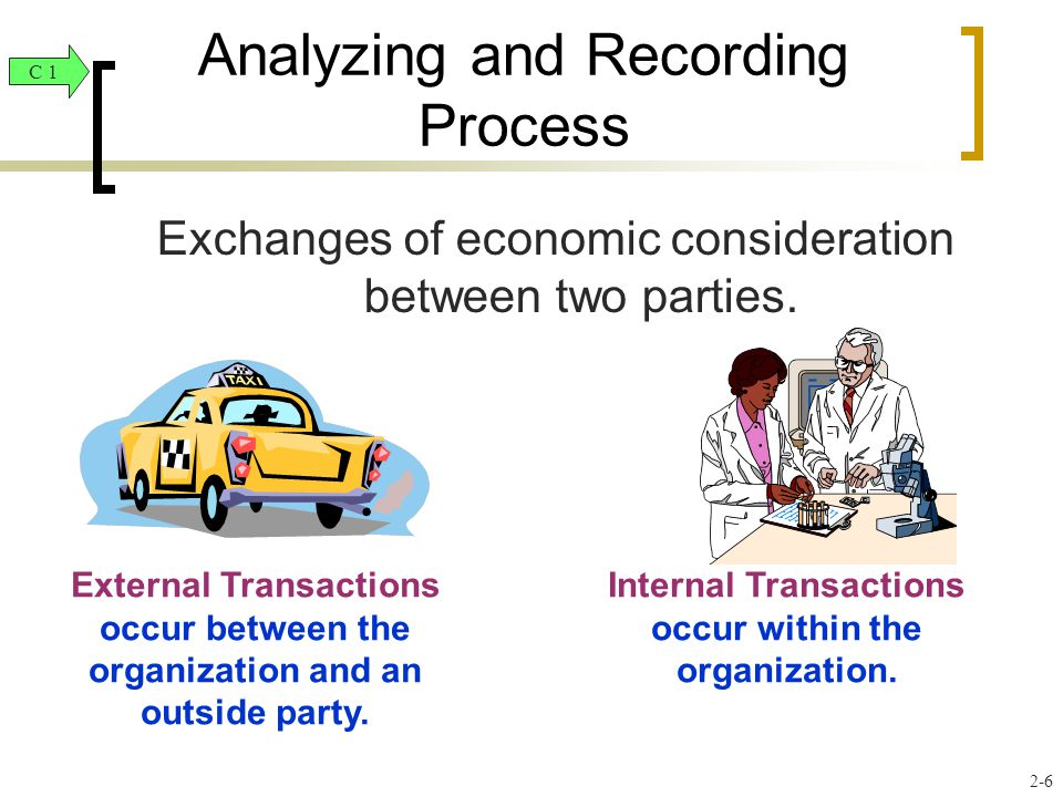 External Transactions occur between the organization and an outside party.