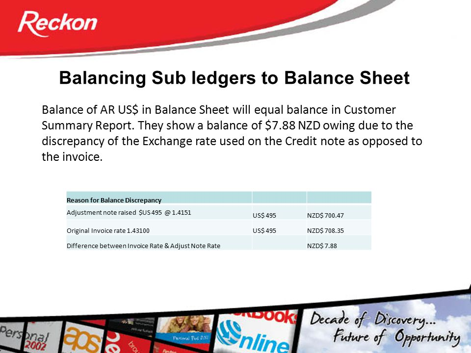 Balancing Sub ledgers to Balance Sheet Reason for Balance Discrepancy Adjustment note raised $US 495 @ 1.4151 US$ 495NZD$ 700.47 Original Invoice rate