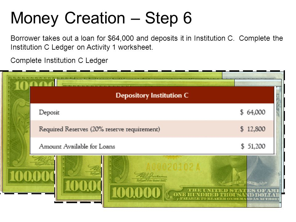 Money Creation – Step 6 Borrower takes out a loan for $64,000 and deposits it in Institution C.