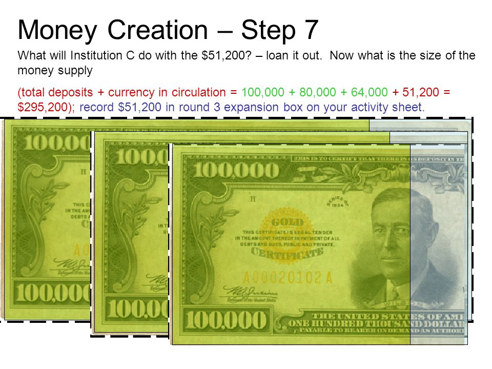 Money Creation – Step 7 What will Institution C do with the $51,200.