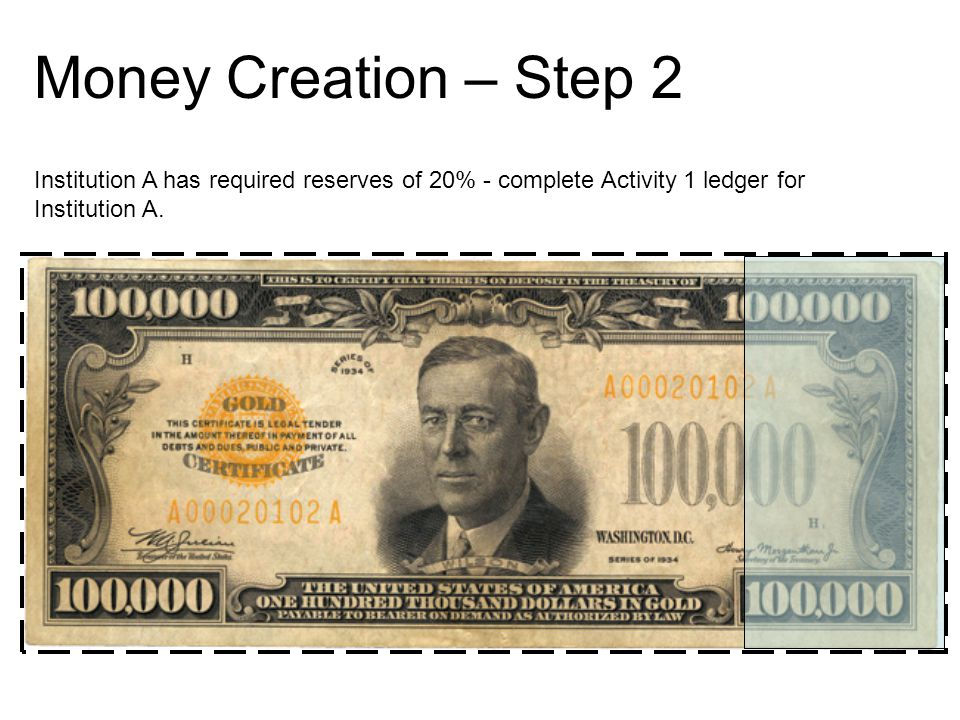 Money Creation – Step 2 Institution A has required reserves of 20% - complete Activity 1 ledger for Institution A.