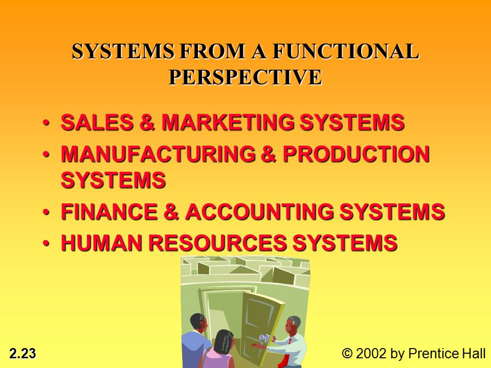 2.23 © 2002 by Prentice Hall SYSTEMS FROM A FUNCTIONAL PERSPECTIVE SALES & MARKETING SYSTEMSSALES & MARKETING SYSTEMS MANUFACTURING & PRODUCTION SYSTEMSMANUFACTURING & PRODUCTION SYSTEMS FINANCE & ACCOUNTING SYSTEMSFINANCE & ACCOUNTING SYSTEMS HUMAN RESOURCES SYSTEMSHUMAN RESOURCES SYSTEMS*