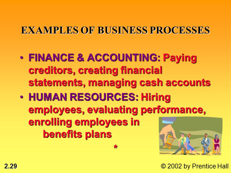 2.29 © 2002 by Prentice Hall EXAMPLES OF BUSINESS PROCESSES FINANCE & ACCOUNTING: Paying creditors, creating financial statements, managing cash accountsFINANCE & ACCOUNTING: Paying creditors, creating financial statements, managing cash accounts HUMAN RESOURCES: Hiring employees, evaluating performance, enrolling employees in benefits plansHUMAN RESOURCES: Hiring employees, evaluating performance, enrolling employees in benefits plans*