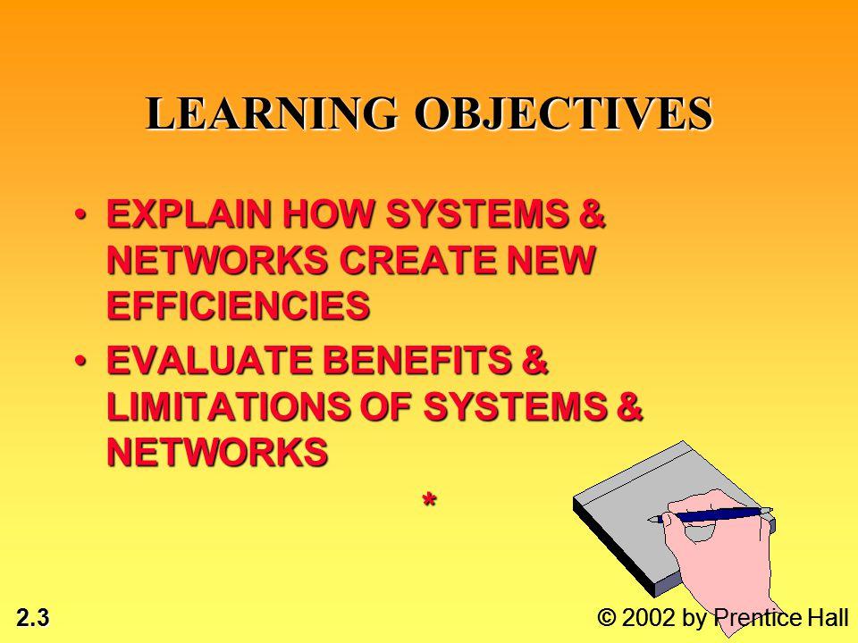 2.4 MANAGEMENT CHALLENGES KEY SYSTEM APPLICATIONSKEY SYSTEM APPLICATIONS FUNCTIONAL PERSPECTIVE OF SYSTEMSFUNCTIONAL PERSPECTIVE OF SYSTEMS INTEGRATING FUNCTIONS & PROCESSESINTEGRATING FUNCTIONS & PROCESSES*