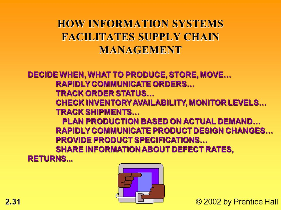 2.31 © 2002 by Prentice Hall HOW INFORMATION SYSTEMS FACILITATES SUPPLY CHAIN MANAGEMENT DECIDE WHEN, WHAT TO PRODUCE, STORE, MOVE… RAPIDLY COMMUNICATE ORDERS… TRACK ORDER STATUS… CHECK INVENTORY AVAILABILITY, MONITOR LEVELS… TRACK SHIPMENTS… PLAN PRODUCTION BASED ON ACTUAL DEMAND… RAPIDLY COMMUNICATE PRODUCT DESIGN CHANGES… PROVIDE PRODUCT SPECIFICATIONS… SHARE INFORMATION ABOUT DEFECT RATES, RETURNS...