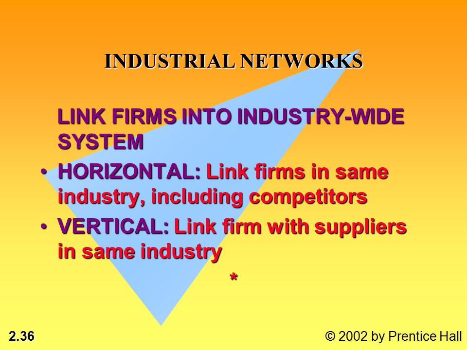 2.36 © 2002 by Prentice Hall INDUSTRIAL NETWORKS LINK FIRMS INTO INDUSTRY-WIDE SYSTEM LINK FIRMS INTO INDUSTRY-WIDE SYSTEM HORIZONTAL: Link firms in same industry, including competitorsHORIZONTAL: Link firms in same industry, including competitors VERTICAL: Link firm with suppliers in same industryVERTICAL: Link firm with suppliers in same industry*
