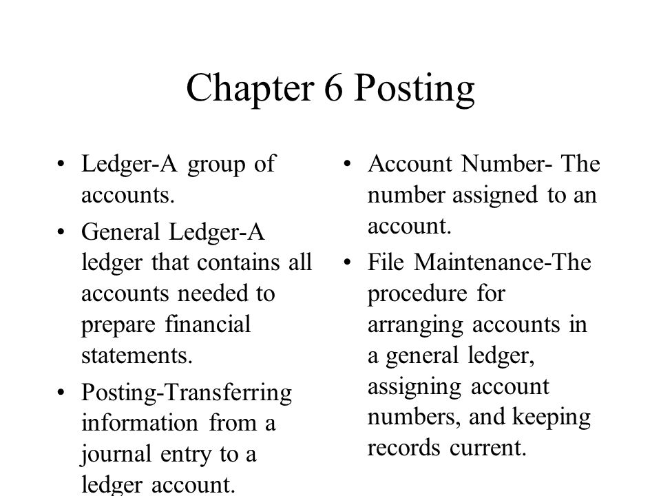 Terms-Continued Opening an Account-Writing an account title and number on the heading of an account.
