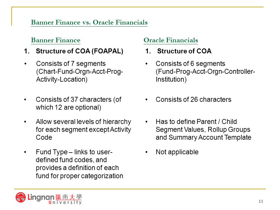 11 Banner Finance vs. Oracle Financials Banner Finance Oracle Financials 1.Structure of COA (FOAPAL) 1.Structure of COA Consists of 7 segments (Chart-