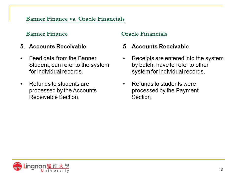 16 Banner Finance vs. Oracle Financials Banner Finance Oracle Financials 5.Accounts Receivable Feed data from the Banner Student, can refer to the sys