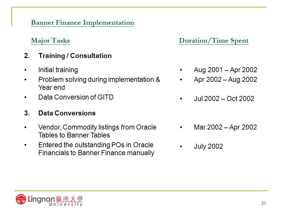 25 Banner Finance Implementation Major Tasks Duration/Time Spent 2.Training / Consultation Initial training Problem solving during implementation & Ye