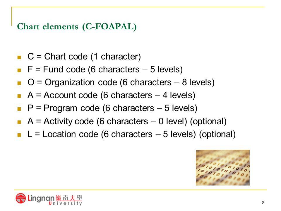 9 Chart elements (C-FOAPAL) C = Chart code (1 character) F = Fund code (6 characters – 5 levels) O = Organization code (6 characters – 8 levels) A = A