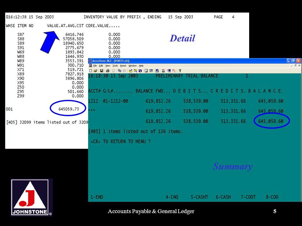 Accounts Payable & General Ledger16 For Open Batches Merchandise vs.