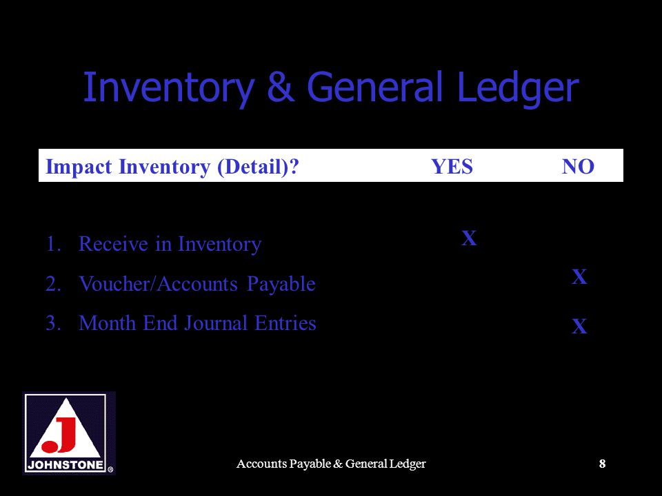 Accounts Payable & General Ledger8 Inventory & General Ledger Impact Inventory (Detail)? YES NO 1.Receive in Inventory 2.Voucher/Accounts Payable 3.Mo