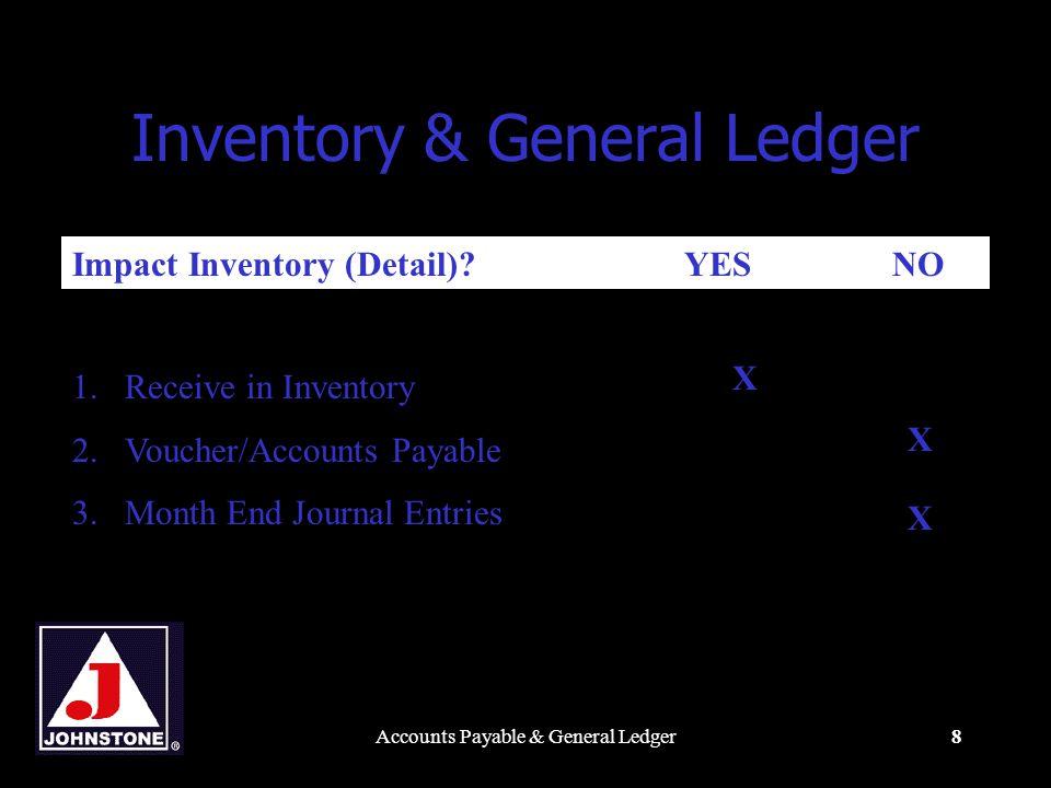 Accounts Payable & General Ledger19 Aging of Payables Printing Checks Bank Reconciliation Reversing/Voiding