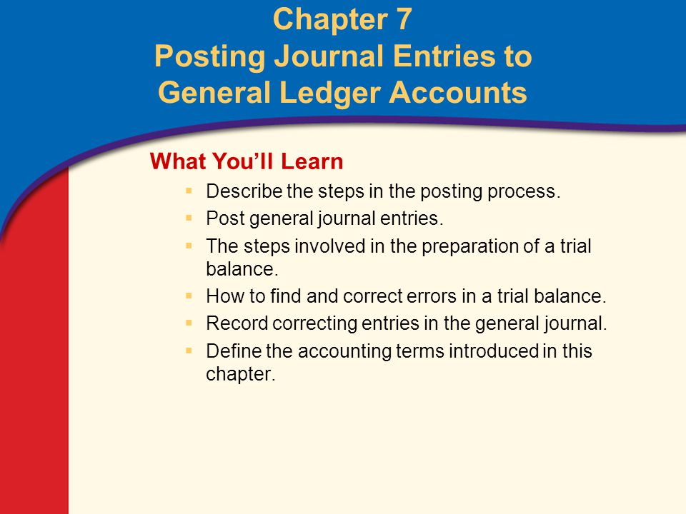 0 Glencoe Accounting Unit 2 Chapter 7 Copyright © by The McGraw-Hill Companies, Inc.