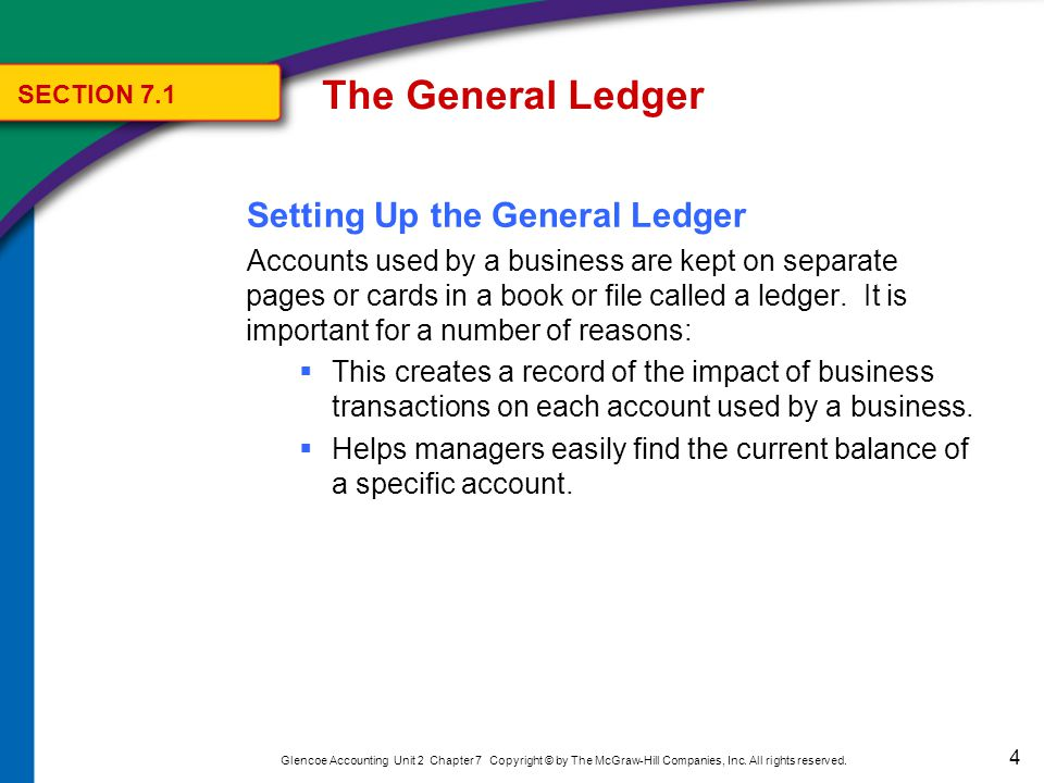 4 Glencoe Accounting Unit 2 Chapter 7 Copyright © by The McGraw-Hill Companies, Inc.