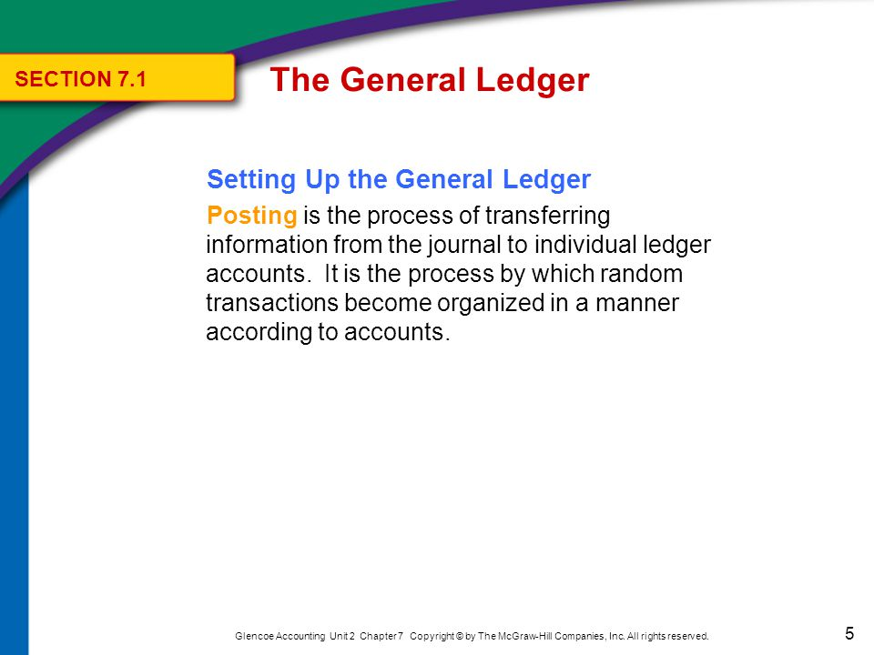 5 Glencoe Accounting Unit 2 Chapter 7 Copyright © by The McGraw-Hill Companies, Inc.