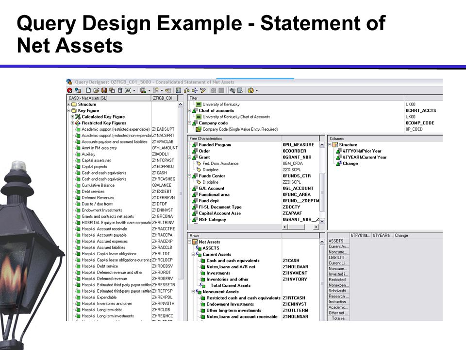 Query Design Example - Statement of Net Assets Johannes Lombard SAP BI [Business Intelligence] Practice LSI Consulting, Inc 1400 Main St Waltham MA 02451 M 1-919-412-8616 E jlombard@lsiconsulting.comjlombard@lsiconsulting.com W www.lsiconsulting.com www.lsiconsulting.com Please note: This e-mail may contain confidential and /or legal privileged information.