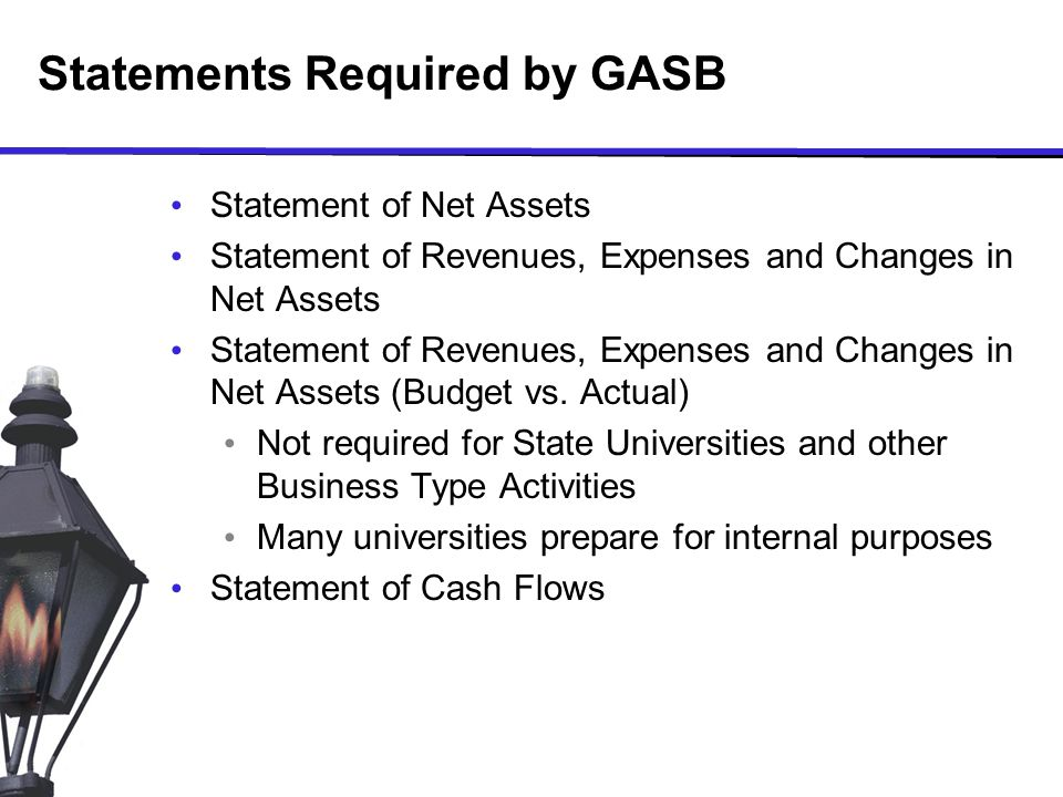 Statements Required by GASB Statement of Net Assets Statement of Revenues, Expenses and Changes in Net Assets Statement of Revenues, Expenses and Changes in Net Assets (Budget vs.