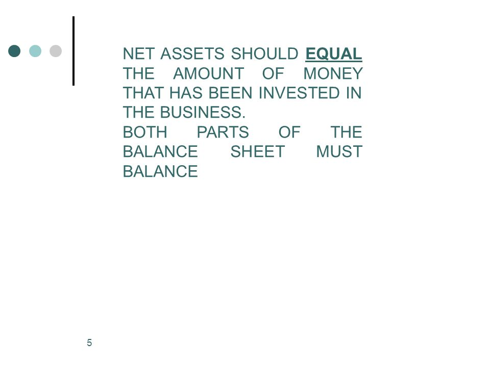5 NET ASSETS SHOULD EQUAL THE AMOUNT OF MONEY THAT HAS BEEN INVESTED IN THE BUSINESS. BOTH PARTS OF THE BALANCE SHEET MUST BALANCE