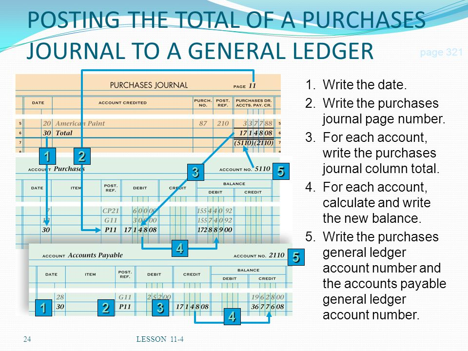 24LESSON 11-4 1.Write the date. POSTING THE TOTAL OF A PURCHASES JOURNAL TO A GENERAL LEDGER page 321 4 4 1 1 3 3 5 5 2.Write the purchases journal pa