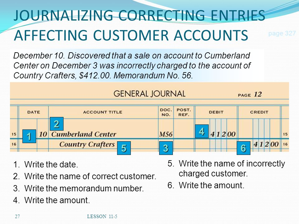 27LESSON 11-5 JOURNALIZING CORRECTING ENTRIES AFFECTING CUSTOMER ACCOUNTS 1 2 3 4 56 page 327 December 10. Discovered that a sale on account to Cumber