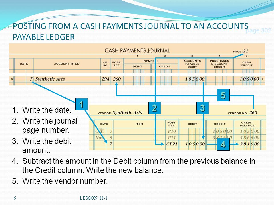 6LESSON 11-1 POSTING FROM A CASH PAYMENTS JOURNAL TO AN ACCOUNTS PAYABLE LEDGER page 302 4.Subtract the amount in the Debit column from the previous b