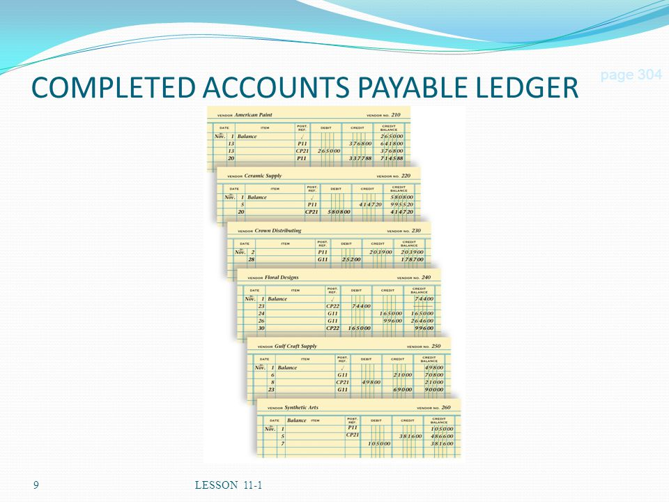 9LESSON 11-1 COMPLETED ACCOUNTS PAYABLE LEDGER page 304
