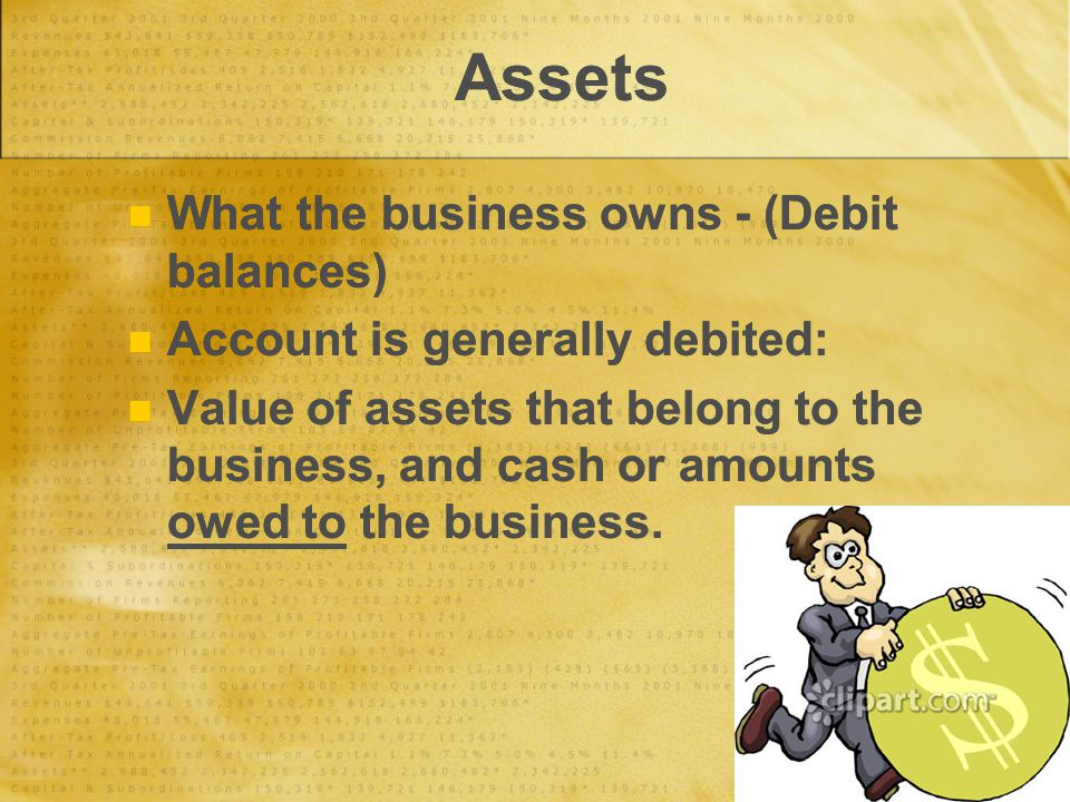 Assets What the business owns - (Debit balances) Account is generally debited: Value of assets that belong to the business, and cash or amounts owed t