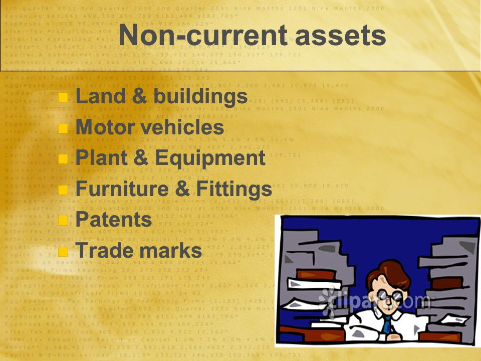 Non-current assets Land & buildings Motor vehicles Plant & Equipment Furniture & Fittings Patents Trade marks Land & buildings Motor vehicles Plant &