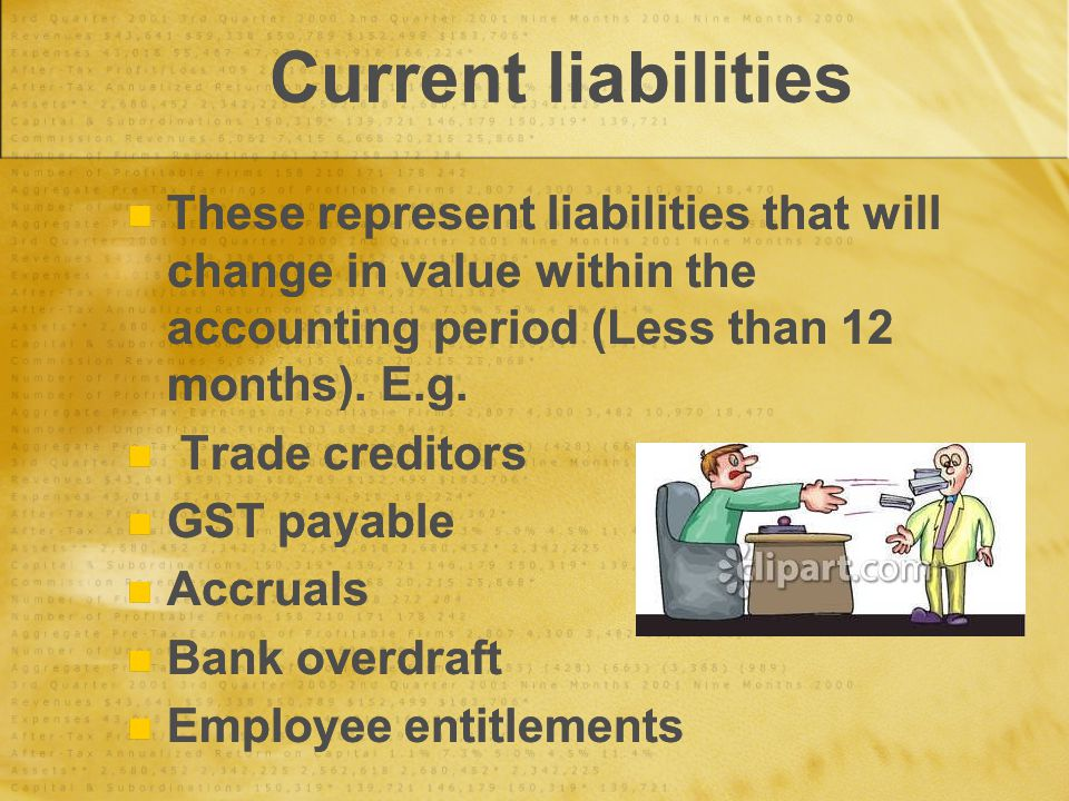 Current liabilities These represent liabilities that will change in value within the accounting period (Less than 12 months). E.g. Trade creditors GST