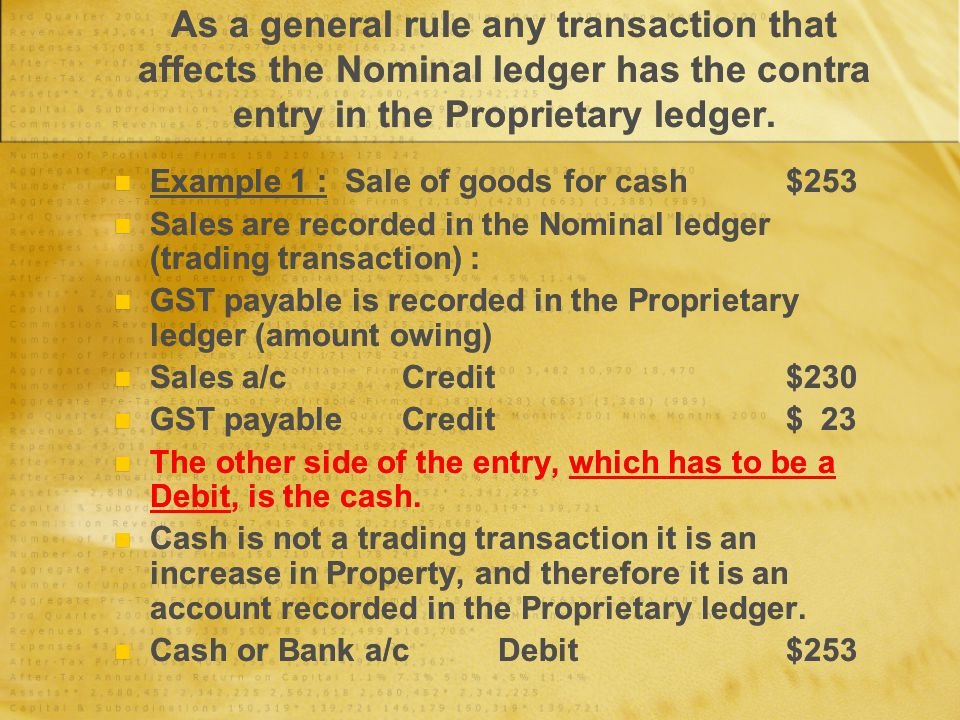 As a general rule any transaction that affects the Nominal ledger has the contra entry in the Proprietary ledger. Example 1 : Sale of goods for cash $