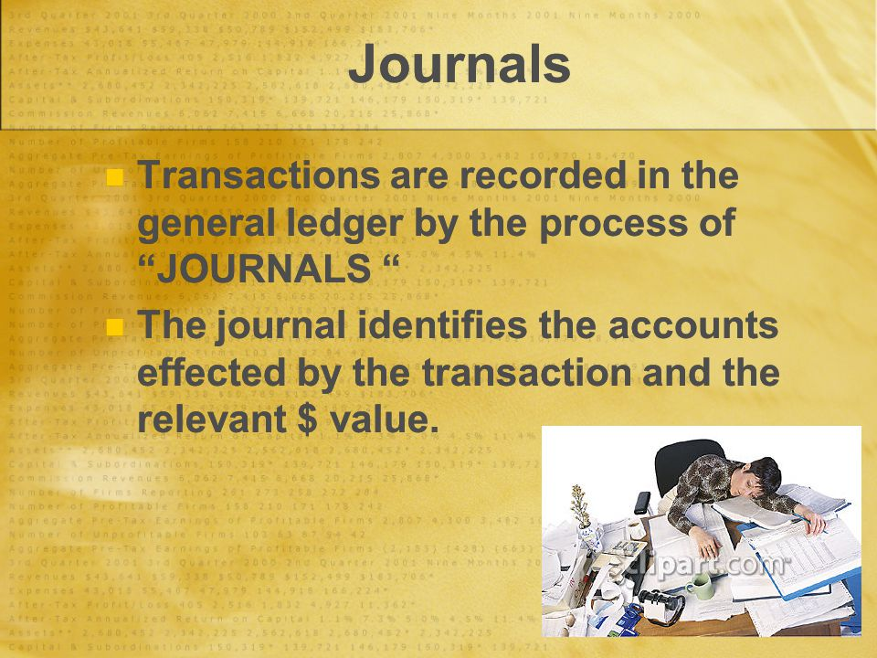 "Journals Transactions are recorded in the general ledger by the process of ""JOURNALS "" The journal identifies the accounts effected by the transaction"