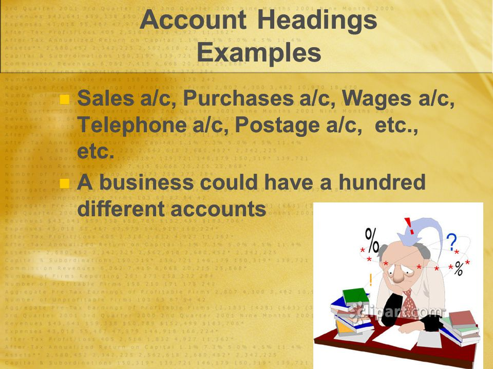Account Headings Examples Sales a/c, Purchases a/c, Wages a/c, Telephone a/c, Postage a/c, etc., etc. A business could have a hundred different accoun