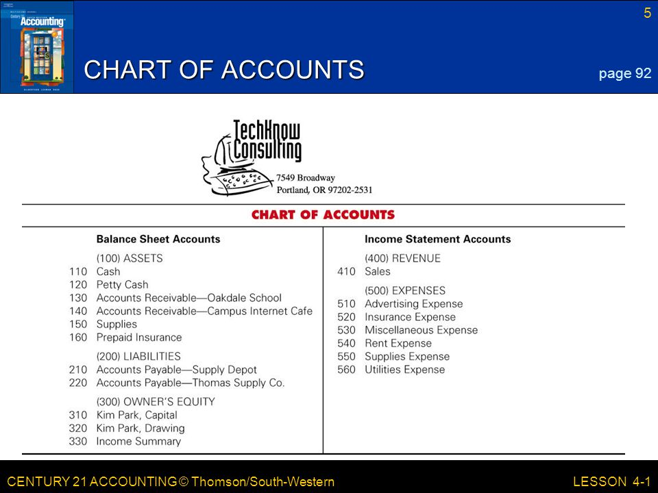 CENTURY 21 ACCOUNTING © Thomson/South-Western 6 LESSON 4-1 ACCOUNT NUMBERS page 92