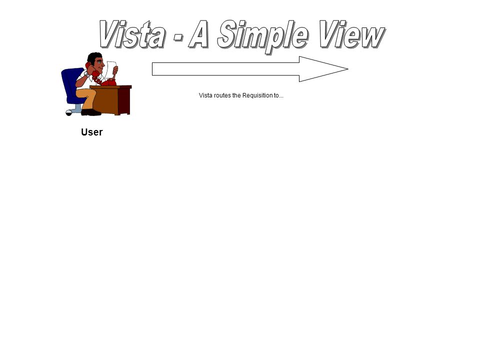 User Vista routes the Requisition to...