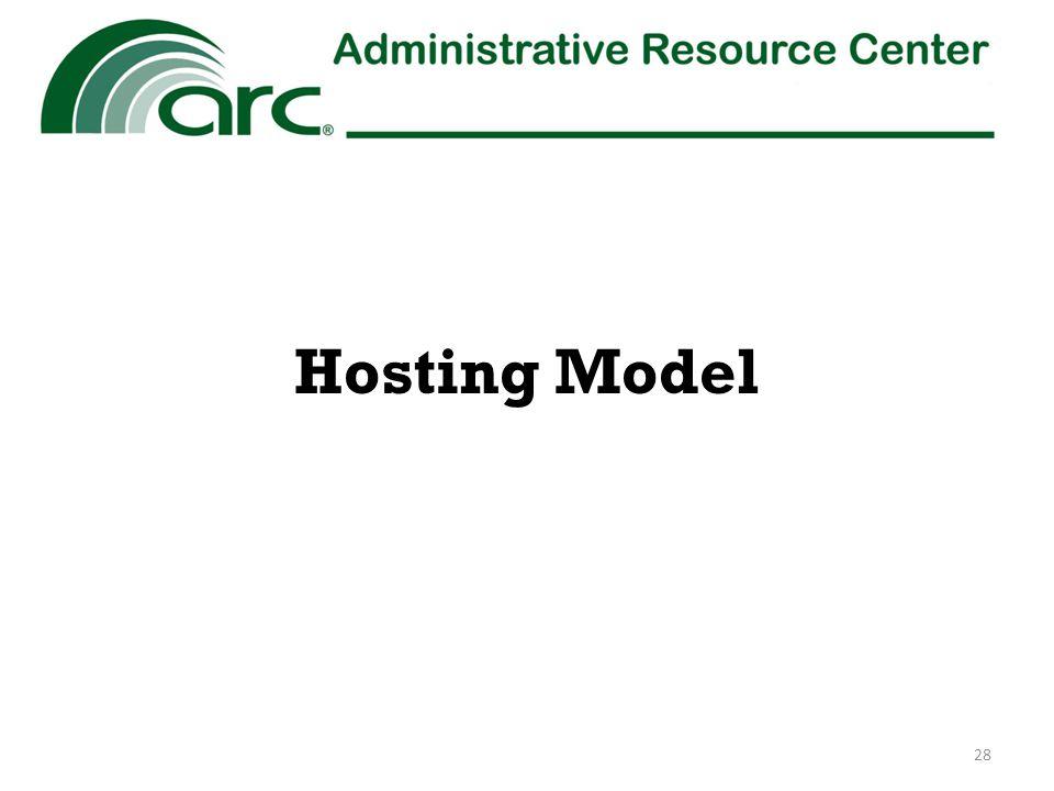 Hosting Model 28