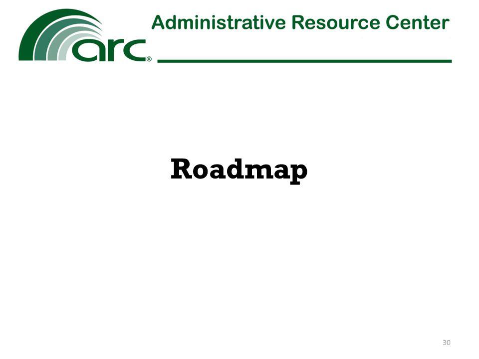 Roadmap 30