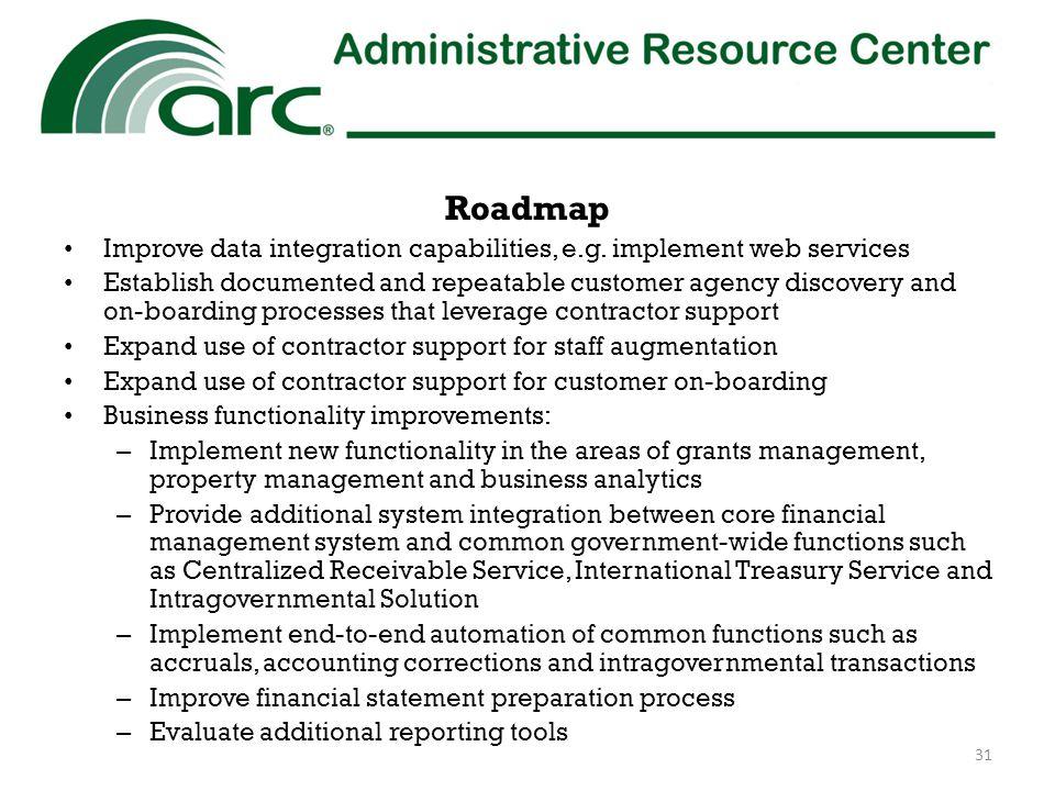 Roadmap Improve data integration capabilities, e.g.