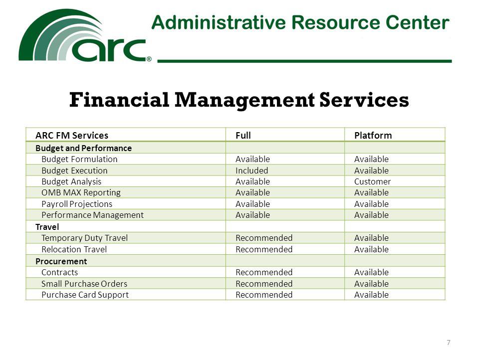 8 Integrated Oracle Federal Financials Platform