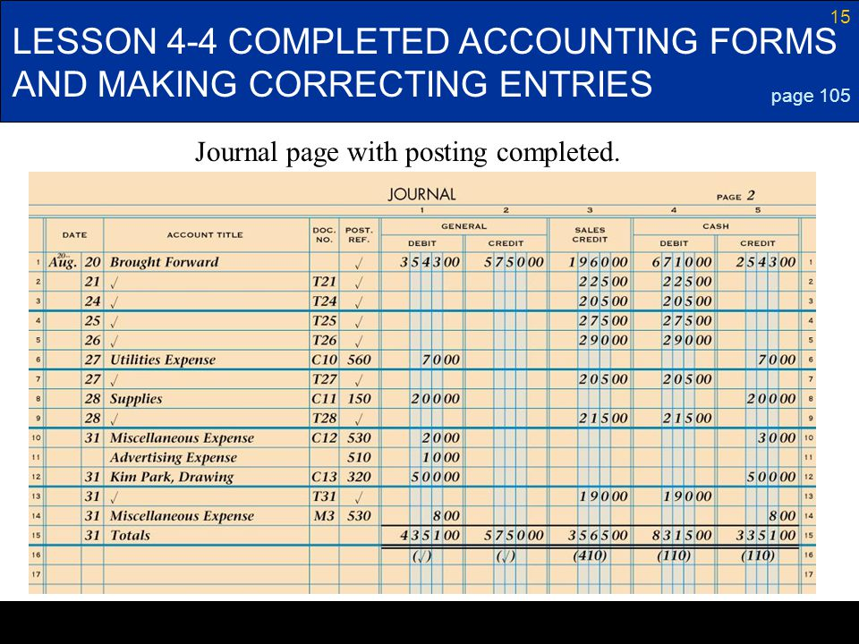 15 page 105 Journal page with posting completed. LESSON 4-4 COMPLETED ACCOUNTING FORMS AND MAKING CORRECTING ENTRIES