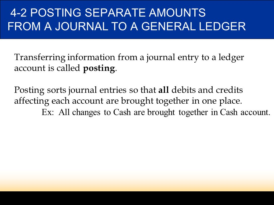 4-2 POSTING SEPARATE AMOUNTS FROM A JOURNAL TO A GENERAL LEDGER Transferring information from a journal entry to a ledger account is called posting. P