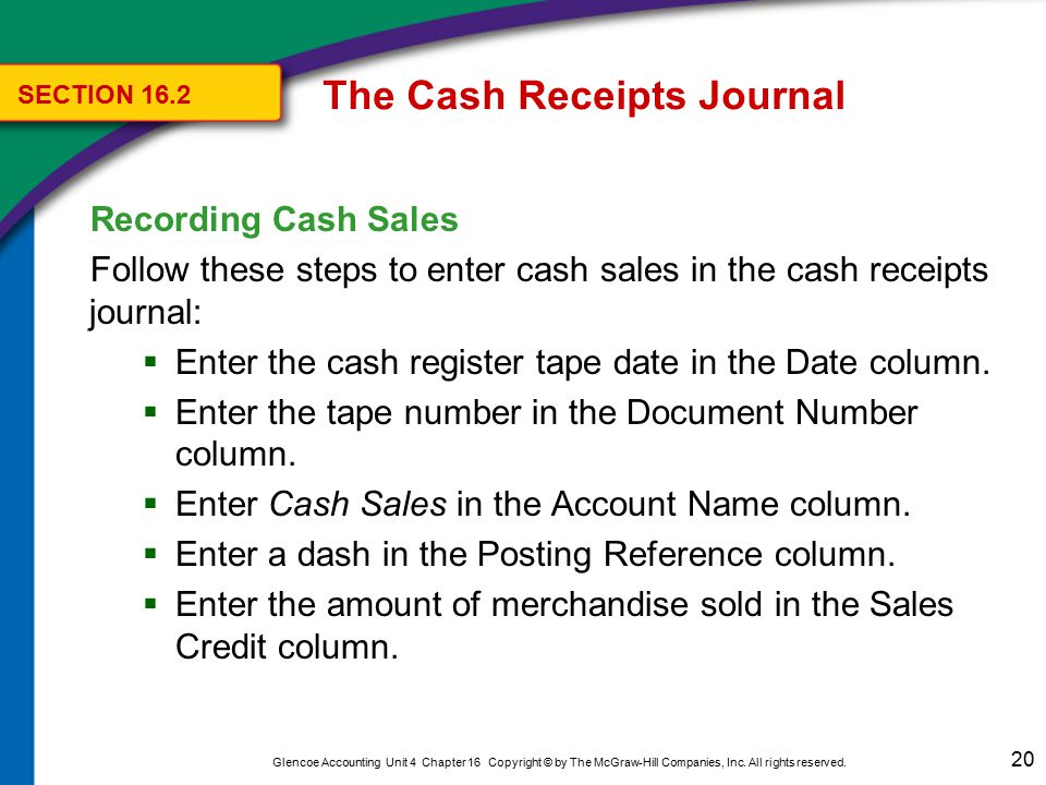 20 Glencoe Accounting Unit 4 Chapter 16 Copyright © by The McGraw-Hill Companies, Inc. All rights reserved. Recording Cash Sales Follow these steps to
