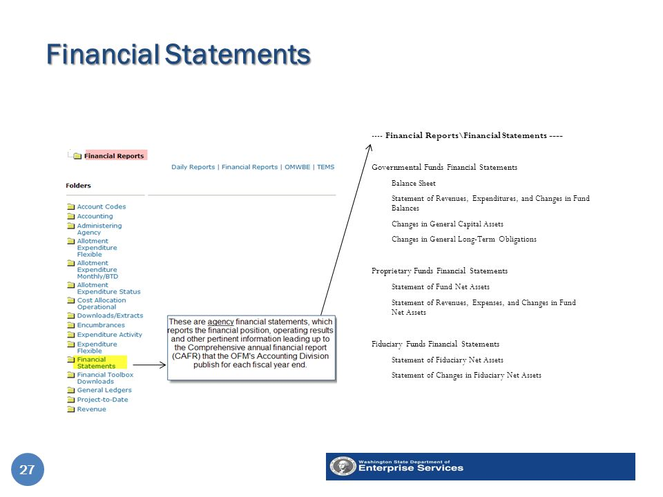Financial Statements ---- Financial Reports\Financial Statements ---- Governmental Funds Financial Statements Balance Sheet Statement of Revenues, Expenditures, and Changes in Fund Balances Changes in General Capital Assets Changes in General Long-Term Obligations Proprietary Funds Financial Statements Statement of Fund Net Assets Statement of Revenues, Expenses, and Changes in Fund Net Assets Fiduciary Funds Financial Statements Statement of Fiduciary Net Assets Statement of Changes in Fiduciary Net Assets 27
