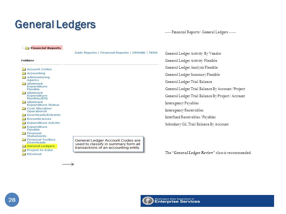 General Ledgers ---- Financial Reports\General Ledgers ----- General Ledger Activity By Vendor General Ledger Activity Flexible General Ledger Analysis Flexible General Ledger Summary Flexible General Ledger Trial Balance General Ledger Trial Balance By Account/Project General Ledger Trial Balance By Project/Account Interagency Payables Interagency Receivables Interfund Receivables/Payables Subsidiary GL Trial Balance By Account The General Ledger Review class is recommended 28