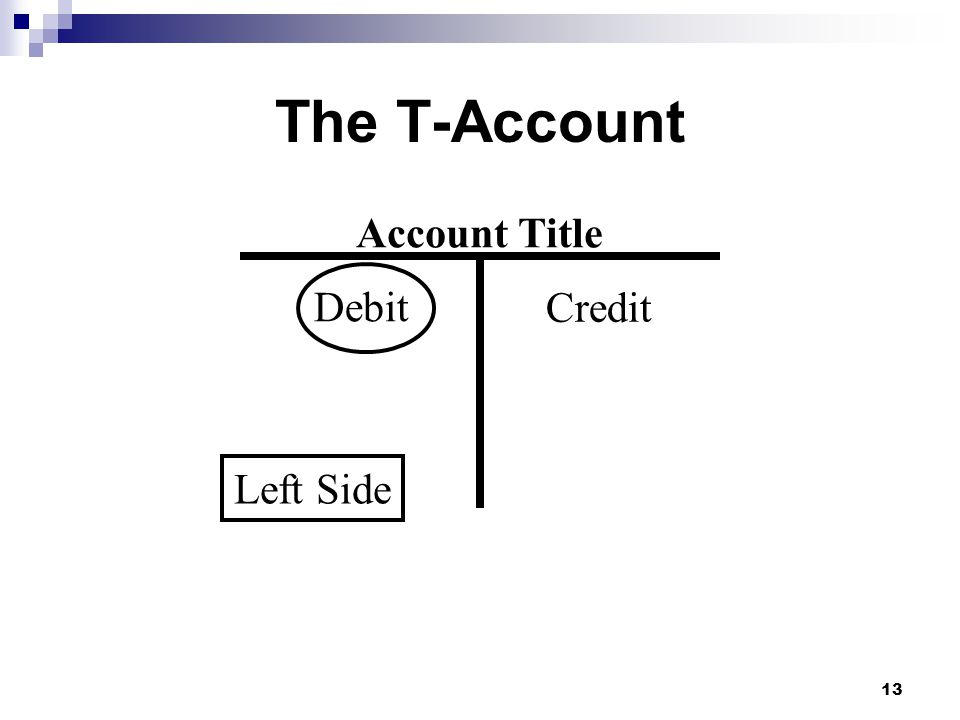 13 The T-Account Account Title Debit Credit Left Side