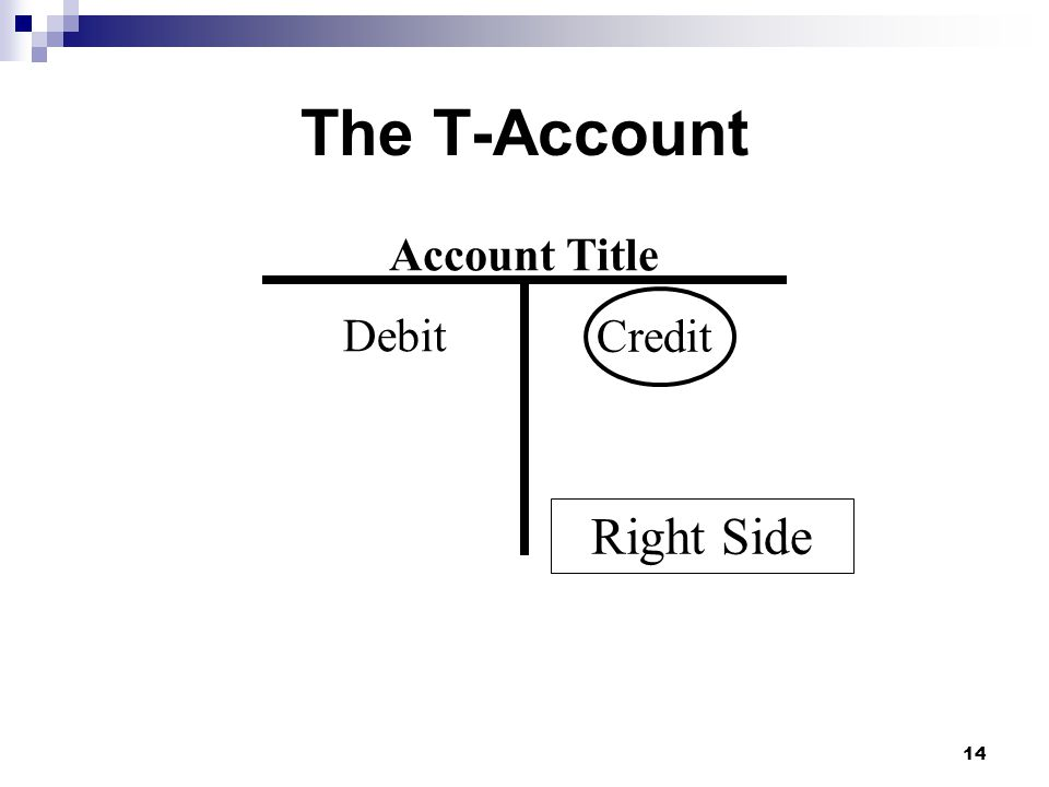 14 The T-Account Account Title Debit Credit Right Side