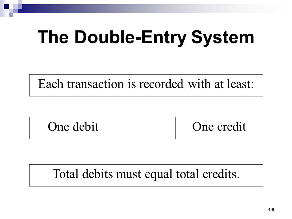 16 One debitOne credit Each transaction is recorded with at least: Total debits must equal total credits.