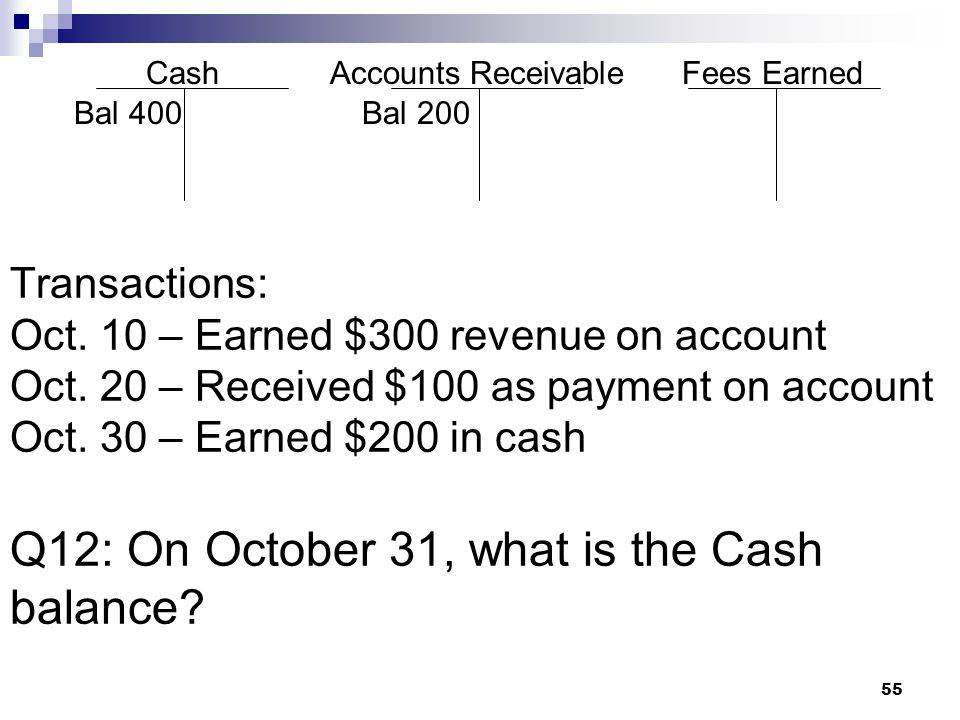 55 Transactions: Oct. 10 – Earned $300 revenue on account Oct.