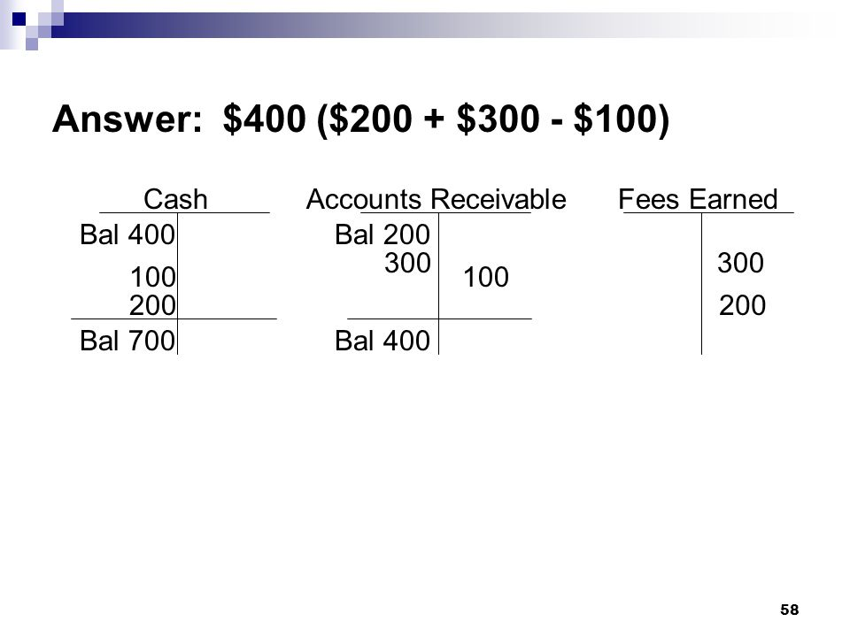 58 Answer: $400 ($200 + $300 - $100) CashAccounts ReceivableFees Earned Bal 400Bal 200 300 100 200 Bal 700Bal 400
